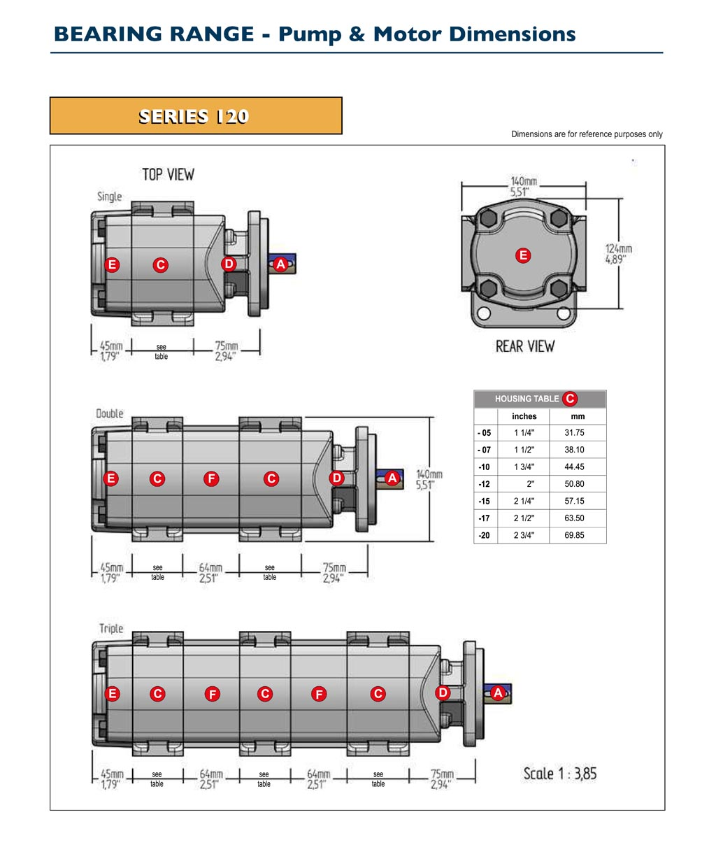 GPM Bearing Pump & Motor Dimensions-1