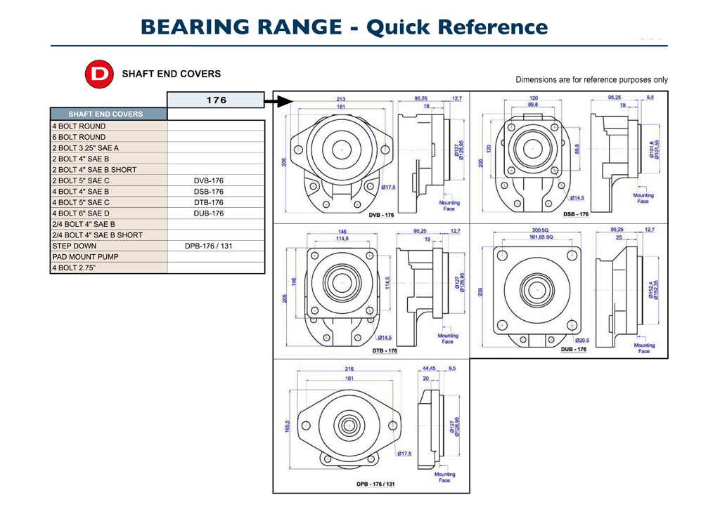 Bearing Gear Pumps - Gear Pump Manufacturing (GPM)