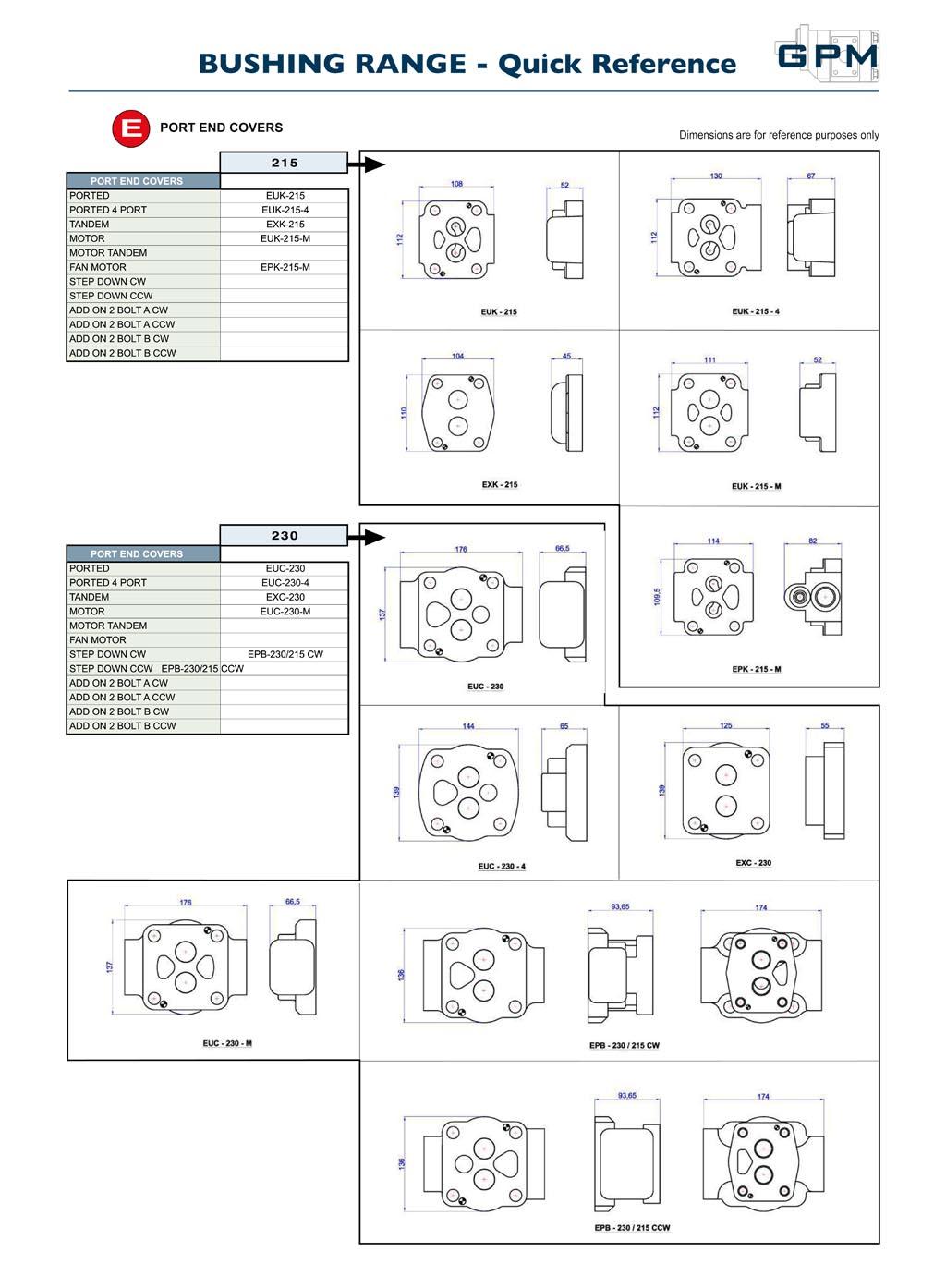 GPM Bushing Pumps Quick Reference E1
