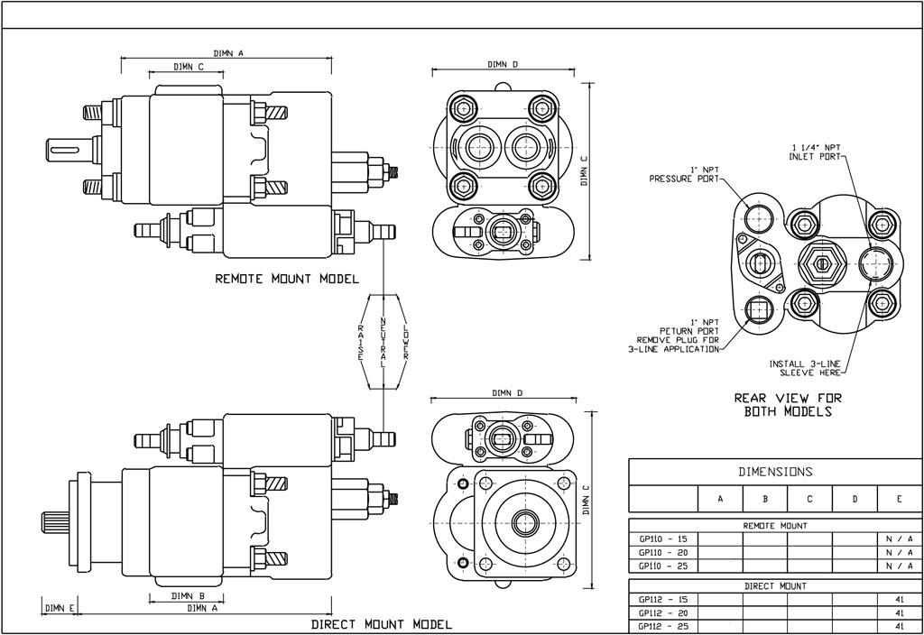Pump Design Services - Gear Pump Manufacturing (GPM)