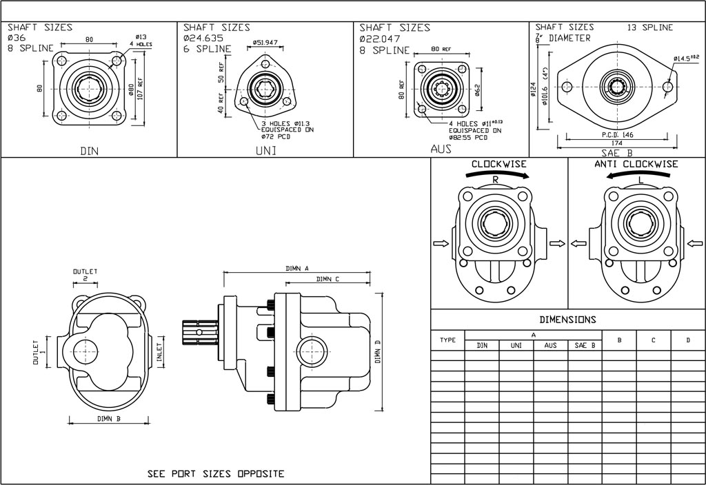 Pump Design Services - Gear Pump Manufacturing (GPM)