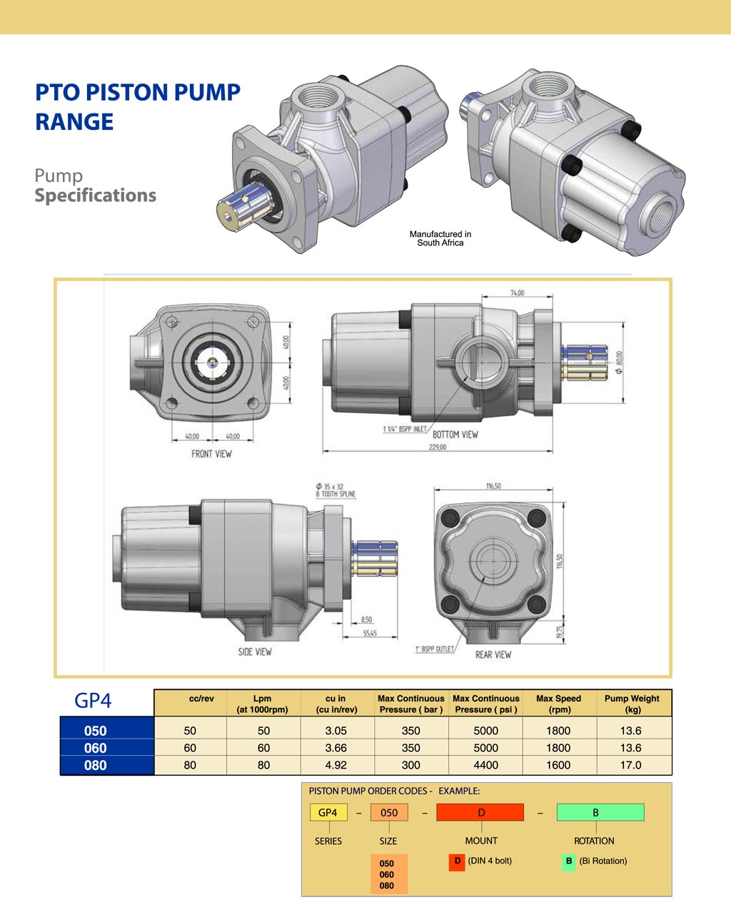 GPM Piston Pumps